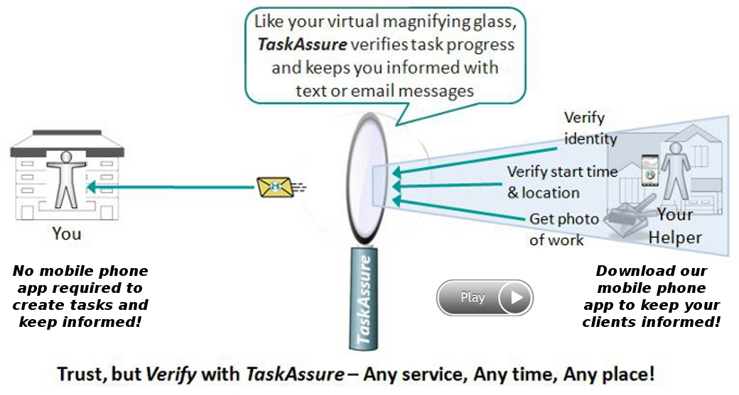 TaskAssure video demonstration